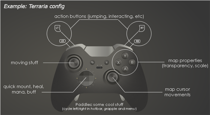 Map Xbox Controller to Keyboard Tips for PC Gaming